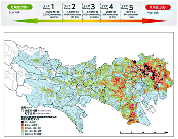 P1_東京都の「地震に関する地域危険度測定調査」(第7回)より.jpg